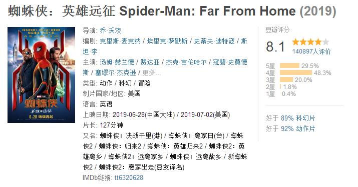 蜘蛛侠英雄远征在线播放 蜘蛛侠英雄远征(完整无删减)【HD1280P高清中字】资源分享