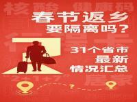 31省春节返乡隔离政策汇总