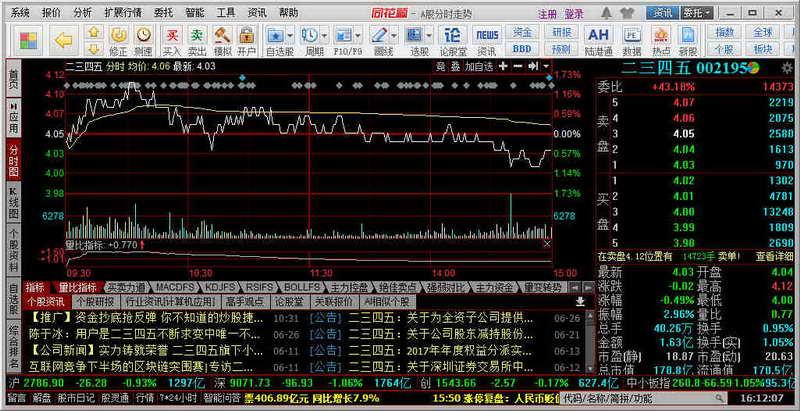 同花顺 (免费股票行情分析交易软件)下载