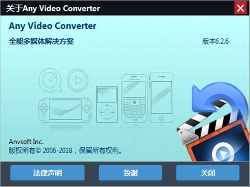 Any Video Converter Free(免费视频转换)下载