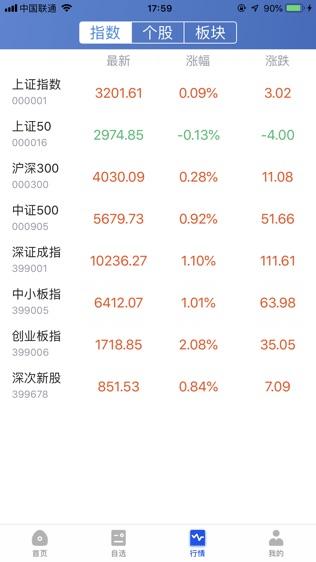 红牛股票软件截图1