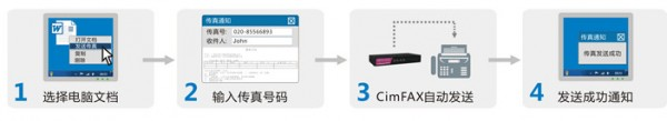 CimFAX传真服务器下载