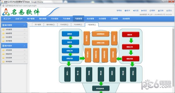 名易MyVMS汽车综合管理系统下载