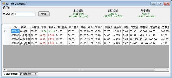 GPTest(精简股票行情查看软件)下载
