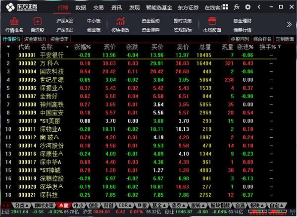 东方证券通达信下载