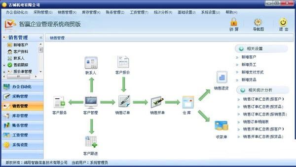 智赢企业管理系统商贸版下载