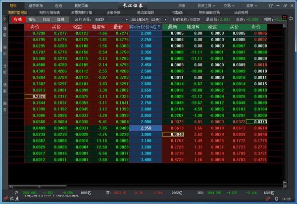 金长江股票期权交易汇点版下载