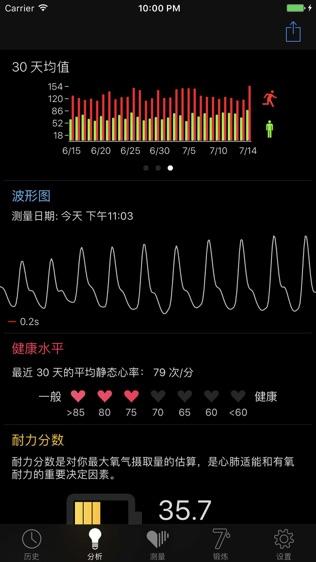 Cardiio: 心率检测器软件截图2