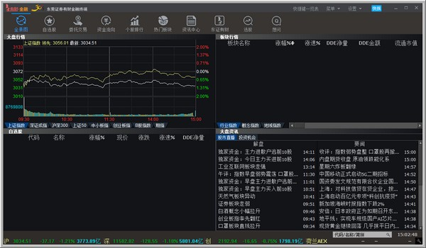 东莞证券有财金融终端下载