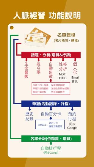 業務人脈王软件截图1