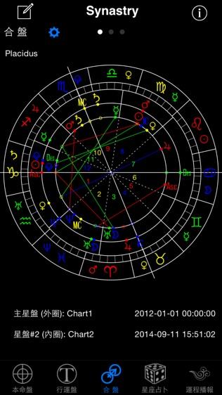 高吉占星流年运势运程HD软件截图0