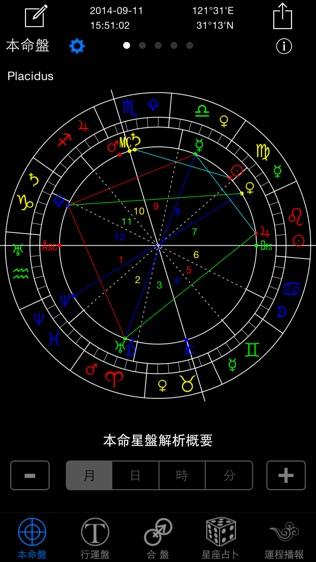 高吉占星流年运势运程HD软件截图2