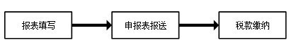 宁夏自然人电子税务局扣缴端下载