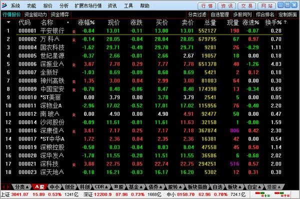 渤海证券合一版下载