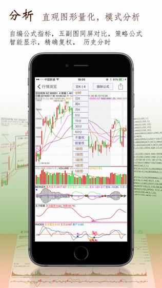 股票盯盘系统