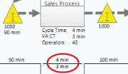 MiniTAB Workspace(流程图制作工具)下载