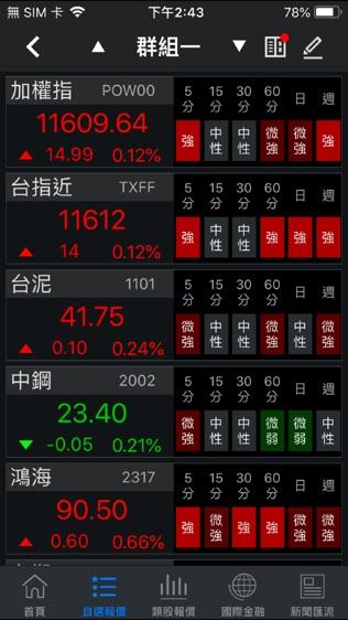 三竹股市软件截图1