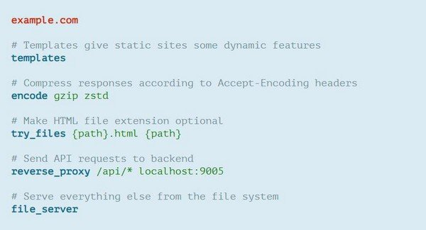 Caddy(企业服务器平台)下载
