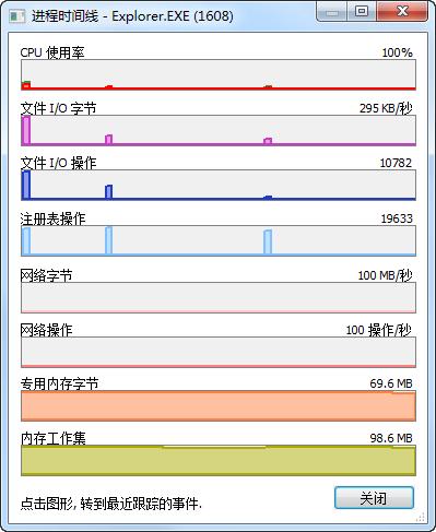 Process Monitor(进程监视工具)下载