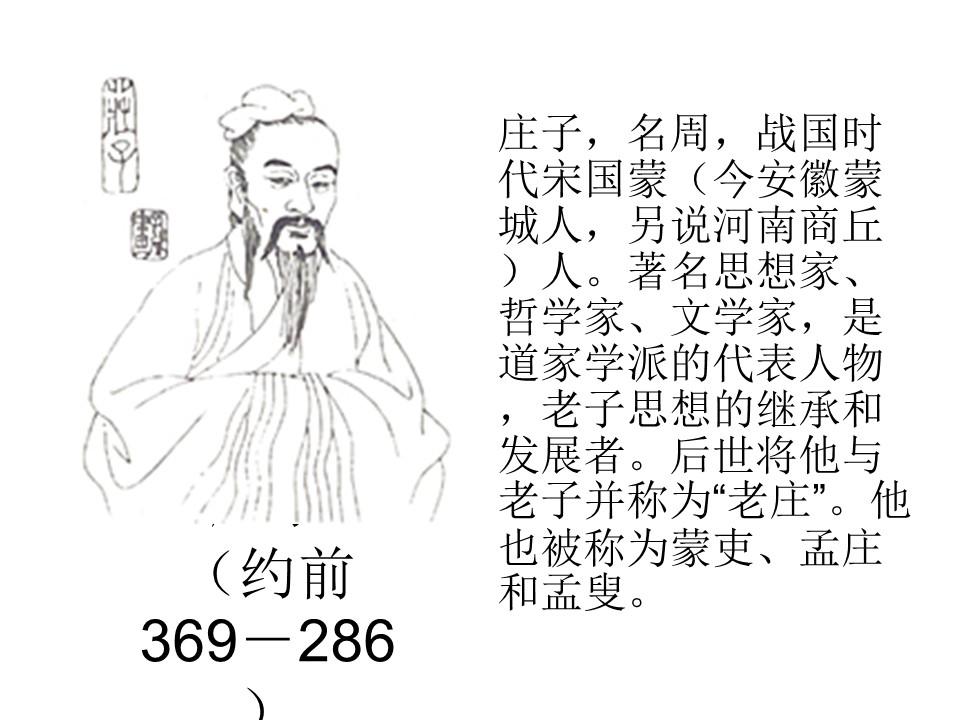 《惠子相梁》PPT课件3下载