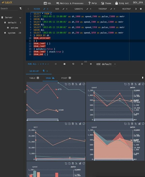 Tabix(Sql编辑工具)