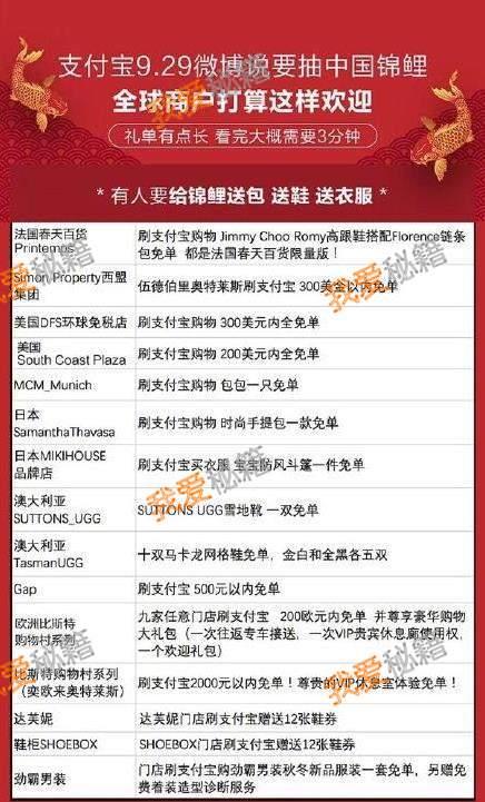 支付宝中国锦鲤的营销手段[多图]