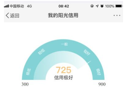 微博阳光信用怎么提升到690 微博阳光信用涨分方法介绍