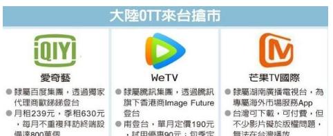 台湾腾讯视频vip会员多少钱一个月 台湾腾讯视频介绍