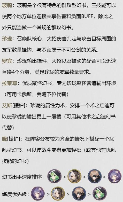 幻书启世录玻莉开局最强阵容搭配介绍