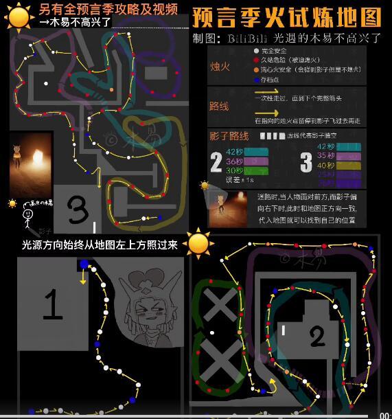 光遇12月24日预言季火试炼地图导航攻略
