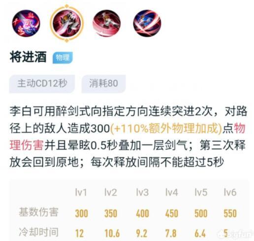 王者荣耀S22新赛季李白最全上分教学 王者荣耀S22新赛季李白怎么上分