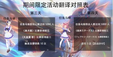 赛马娘手游开服7日限定活动内容翻译及任务马娘一览