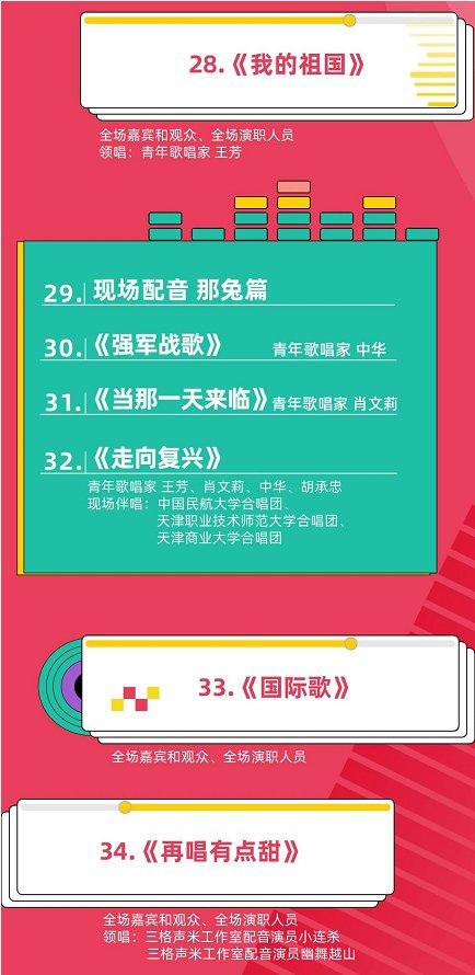 2021中国青年网络音乐节直播  2021中国青年网络音乐节直播入口 2021中国青年网络音乐节线上直播在哪看