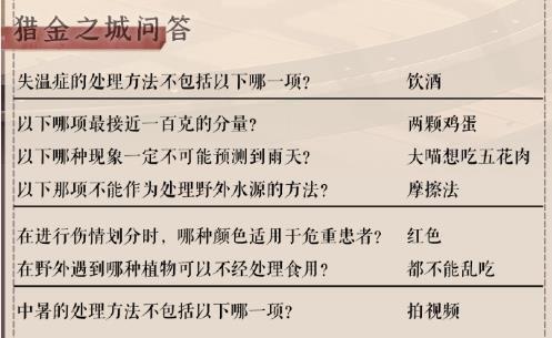 奇迹暖暖猎金之城问答答案大全:诗颂传奇夺宝之旅题库答案活动攻略[多图]图片2