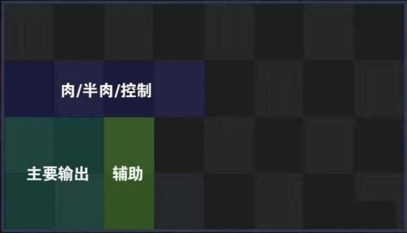 《战歌竞技场》龟缩阵适用阵容推荐 龟缩阵适合哪些阵容