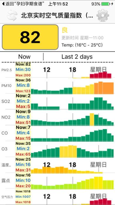 中国空气质量软件截图0