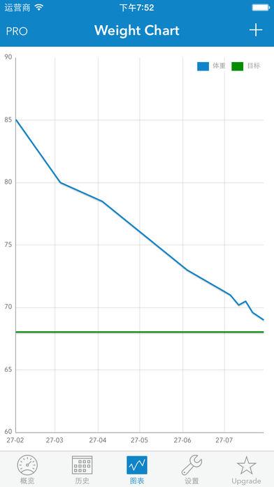 WeightDrop软件截图2
