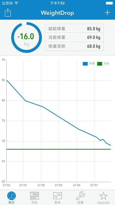 WeightDrop软件截图0