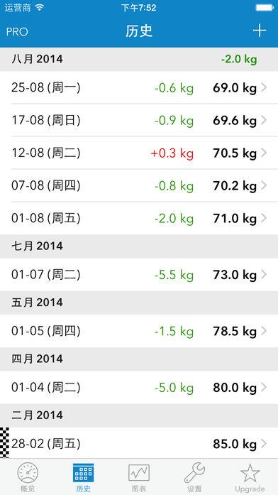 WeightDrop软件截图1