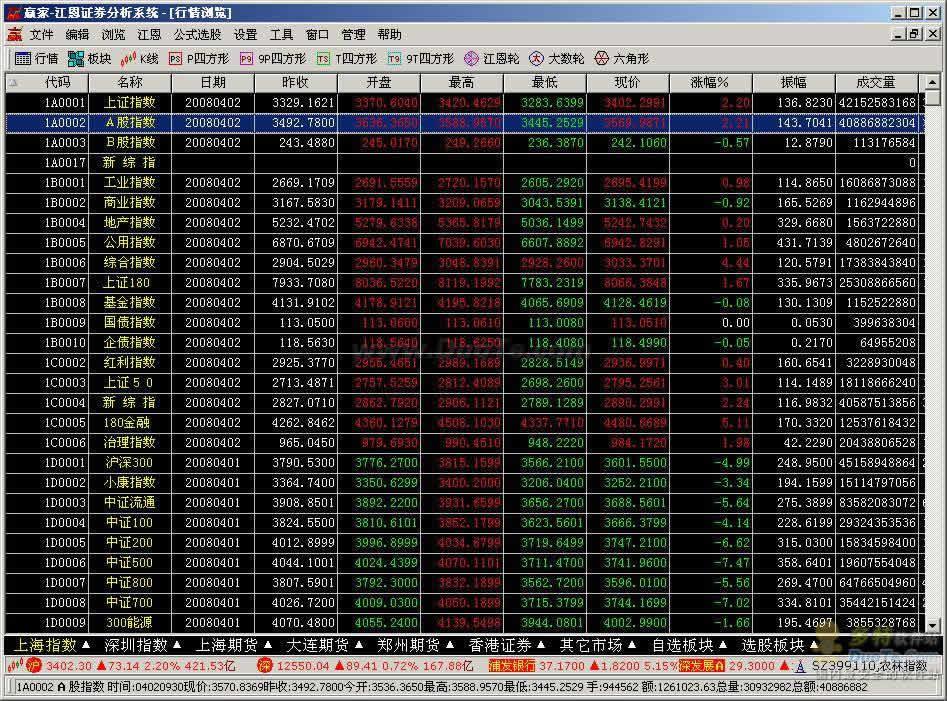 赢家-江恩证券分析系统下载