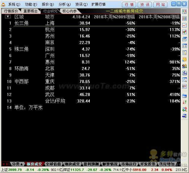老财投资分析系统下载