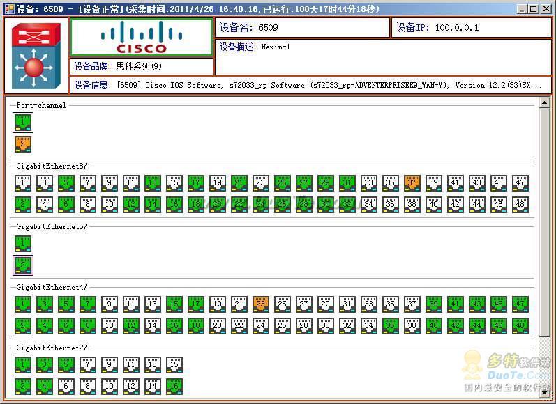 MSRM2 多交换机路由器流量监视系统2下载