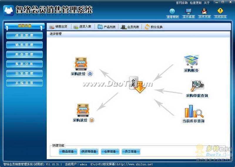 智络会员销售管理系统下载