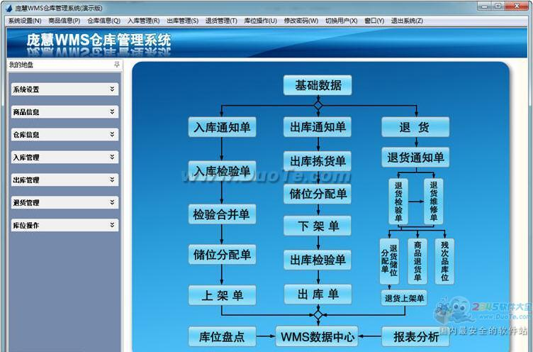 庞慧科技WMS仓库管理系统下载