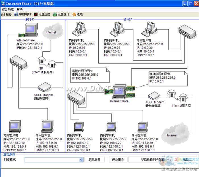 InternetShare宽带共享上网下载