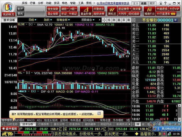 钱龙领航版交易软件下载
