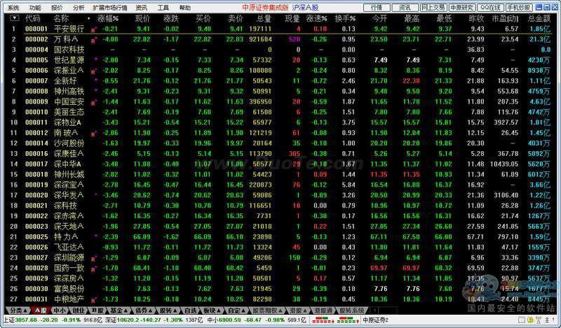 中原证券网上交易集成版下载