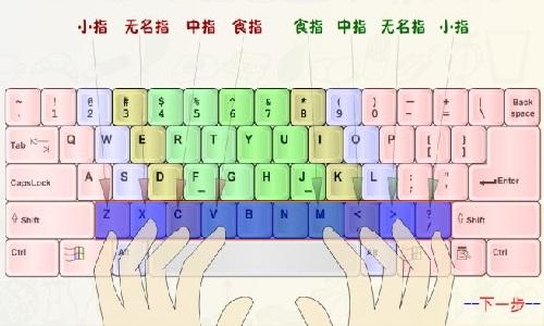 打字练习软件软件合辑