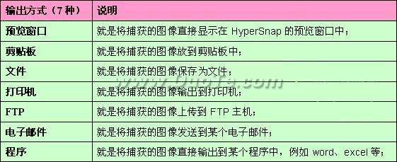老牌抓图能手!HyperSnap6.31全攻略