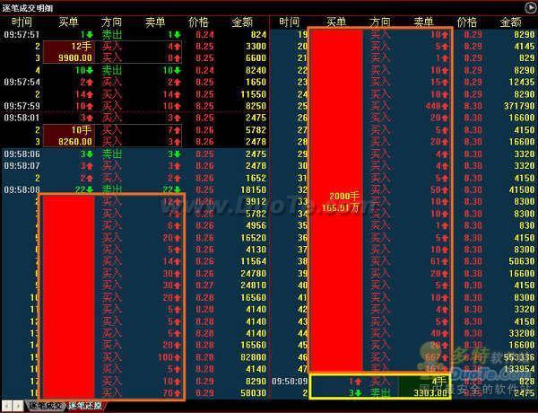 同花顺Level-2教你看清个股真实交易数据